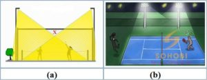 thiết kế chiếu sáng sân tennis ngoài trời