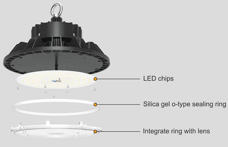Vỏ đèn led và thành phần quang học