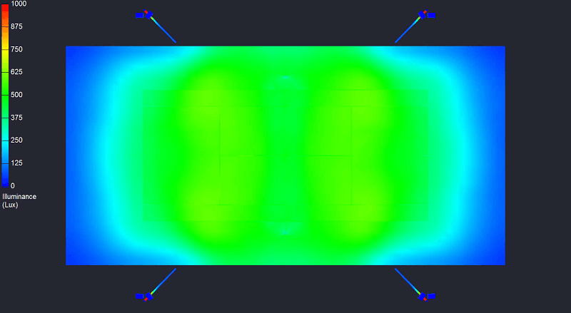 Phân bố độ rọi theo màu khi dùng đèn led sân tennis SHB-ST11