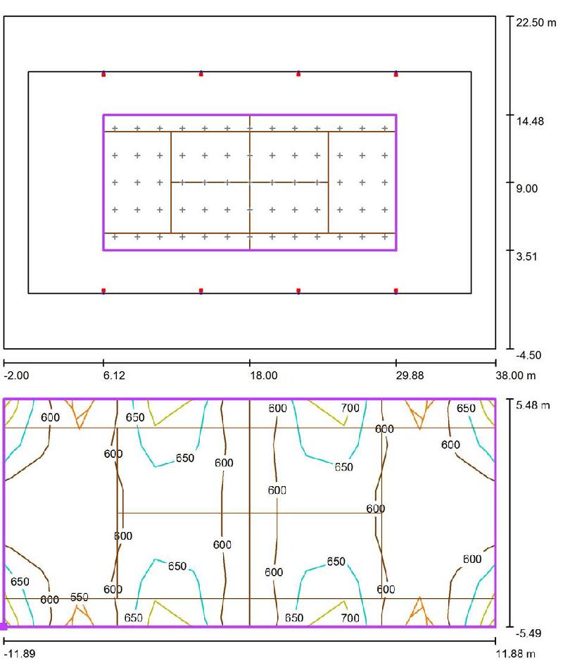 Bản vẽ phân bố cột và đường phân bố độ rọi từ kết quả mô phỏng