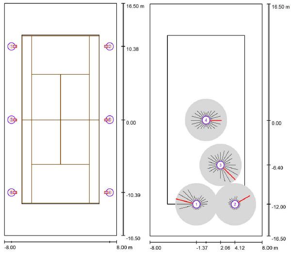 Mặt bằng sân, cột và các vị trí 1, 2, 3, 4 cần đánh giá độ chói