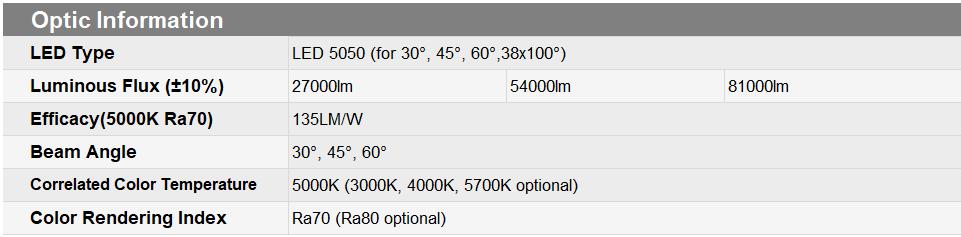 Tiêu chuẩn về các thông số quang học